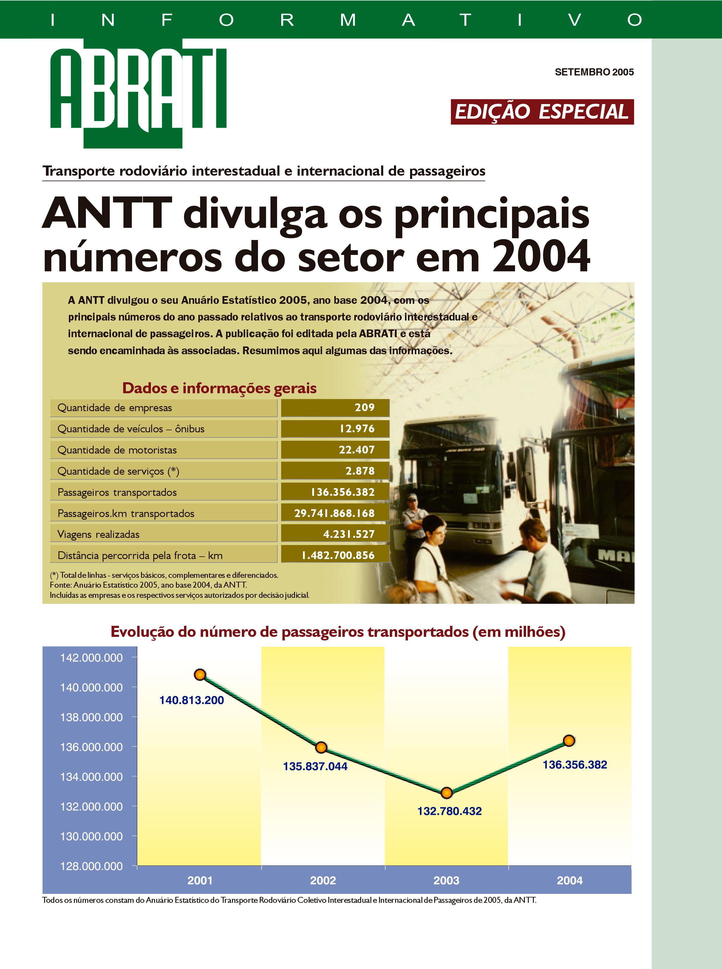 Informativo Especial Setembro 2005